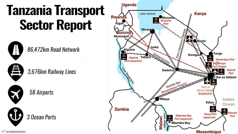 Tanzania transport sector report