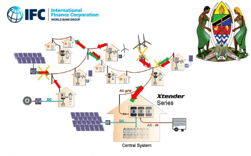 ifc-mini-grid-tanzania