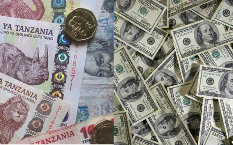 tanzania-shilling-tzs-usd-dollar-equilibrium