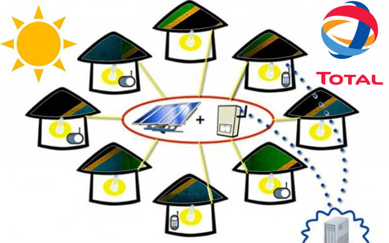 total-solar-power-tanzania
