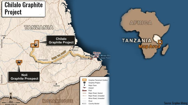 Chilalo graphite Project Tanzania Graphex
