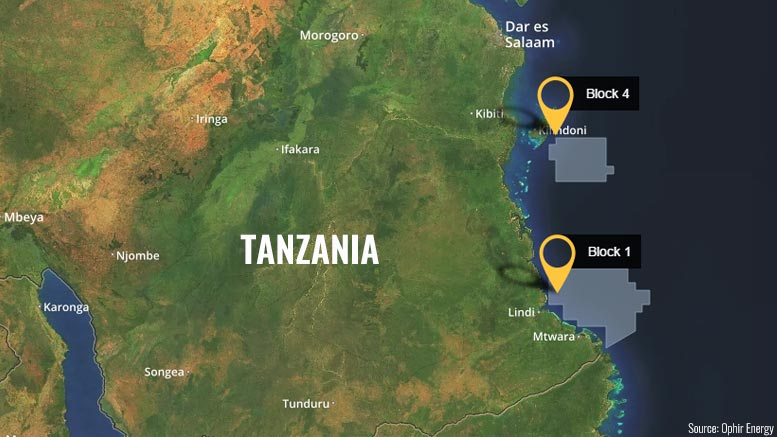Tanzania Mafia Basin