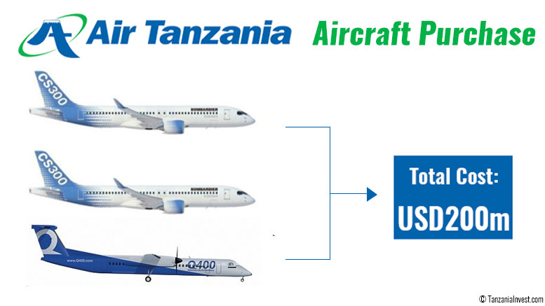 Tanzania Aircraft Purchase Bombardier