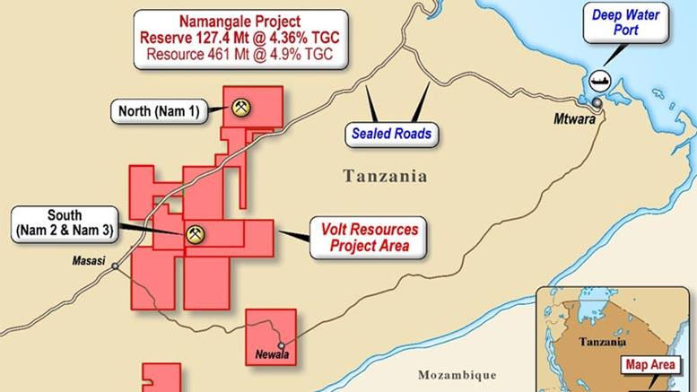 Tanzania Namangale Graphite Project