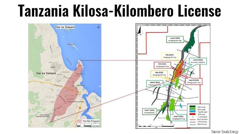 Tanzania Kilosa-Kilombero License
