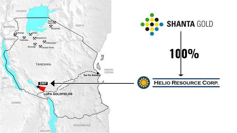 Shanta Gold Helio Resource Tanzania SMP
