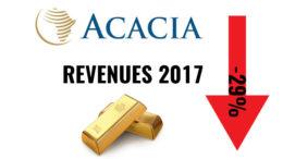 Acacia mining Tanzania revenues 2017