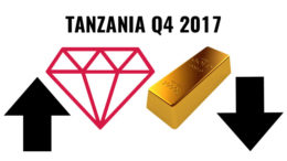 Tanzania gold diamond production Q4 2017