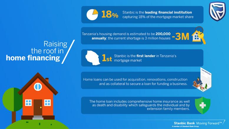 Stanbic Tanzania home loans