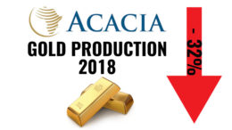 Acacia Mining Tanzania gold production 2018