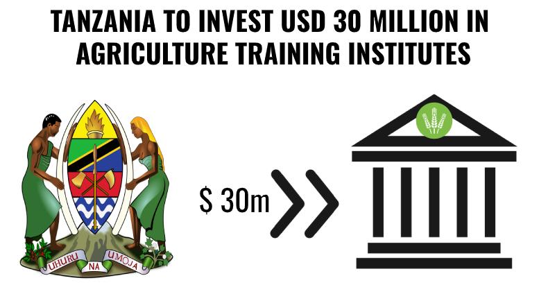 TANZANIA AGRICULTURE INSTITUTES INVESTMENT