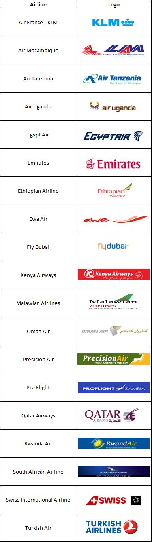 TANZANIA AIRLINES JNIA 2020