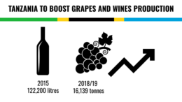 TANZANIA GRAPES WINE PRODUCTION 2019