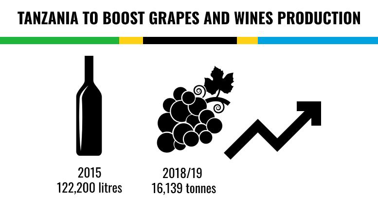 TANZANIA GRAPES WINE PRODUCTION 2019