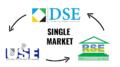 TANZANIA UGANDA RWANDA STOCK MARKET