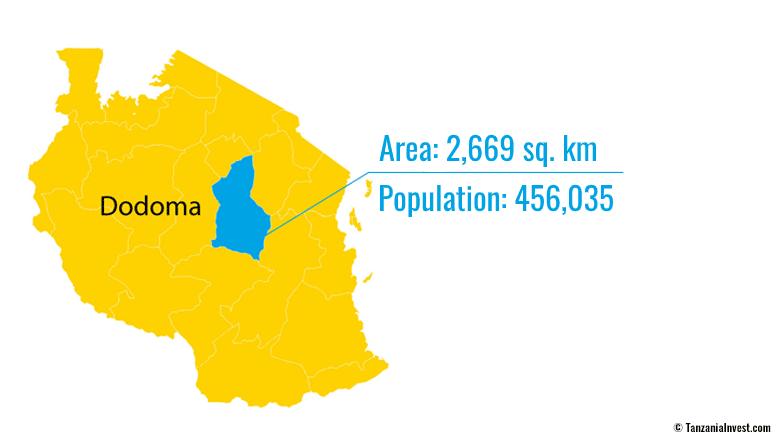 TANZANIA DODOMA AREA POPULATION