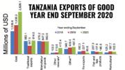 Tanzania exports goods september 2020
