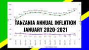 TANZANIA INFLATION JANUARY 2021