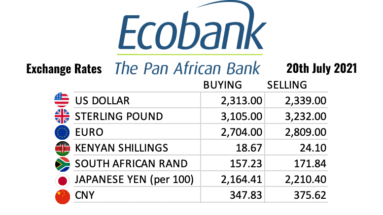 Ecobank Tanzania Exchange Rates 20 July 2021